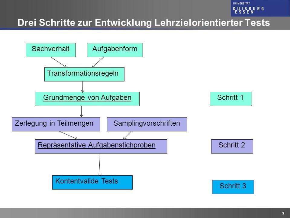 J. Fleischer Drei Schritte zur Entwicklung Lehrzielorientierter Tests 3 SachverhaltAufgabenform Transformationsregeln Grundmenge von AufgabenSchritt 1