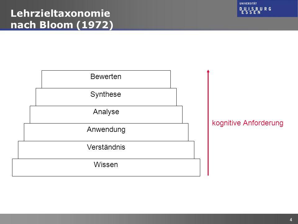 J. Fleischer 4 Lehrzieltaxonomie nach Bloom (1972) Wissen Verständnis Anwendung Analyse Synthese Bewerten kognitive Anforderung