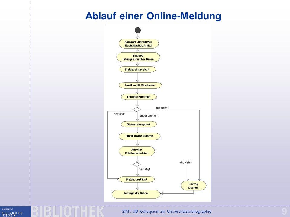ZIM / UB Kolloquium zur Universitätsbibliographie 9 Ablauf einer Online-Meldung