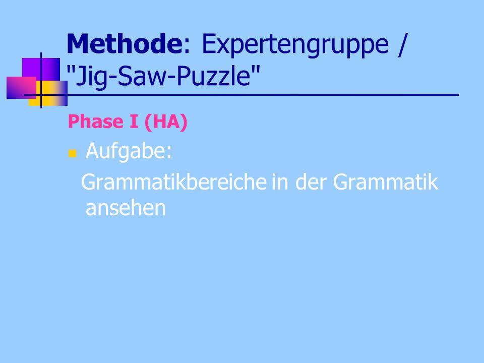 Methode: Expertengruppe /