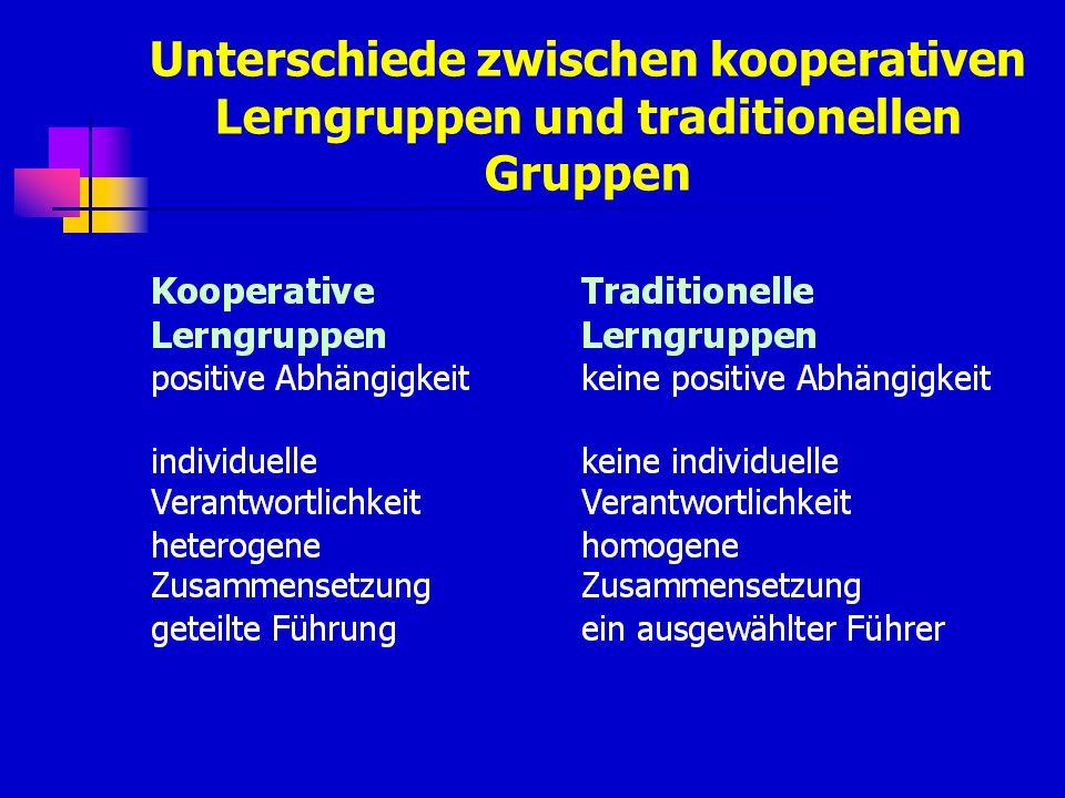 Unterschiede zwischen kooperativen Lerngruppen und traditionellen Gruppen