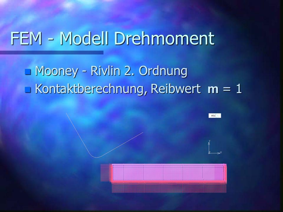 FEM - Modell Drehmoment n Mooney - Rivlin 2. Ordnung Kontaktberechnung, Reibwert m = 1 Kontaktberechnung, Reibwert m = 1