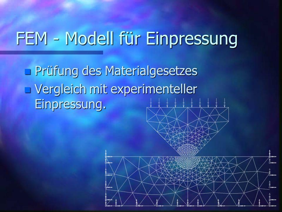 FEM - Modell für Einpressung n Prüfung des Materialgesetzes n Vergleich mit experimenteller Einpressung.
