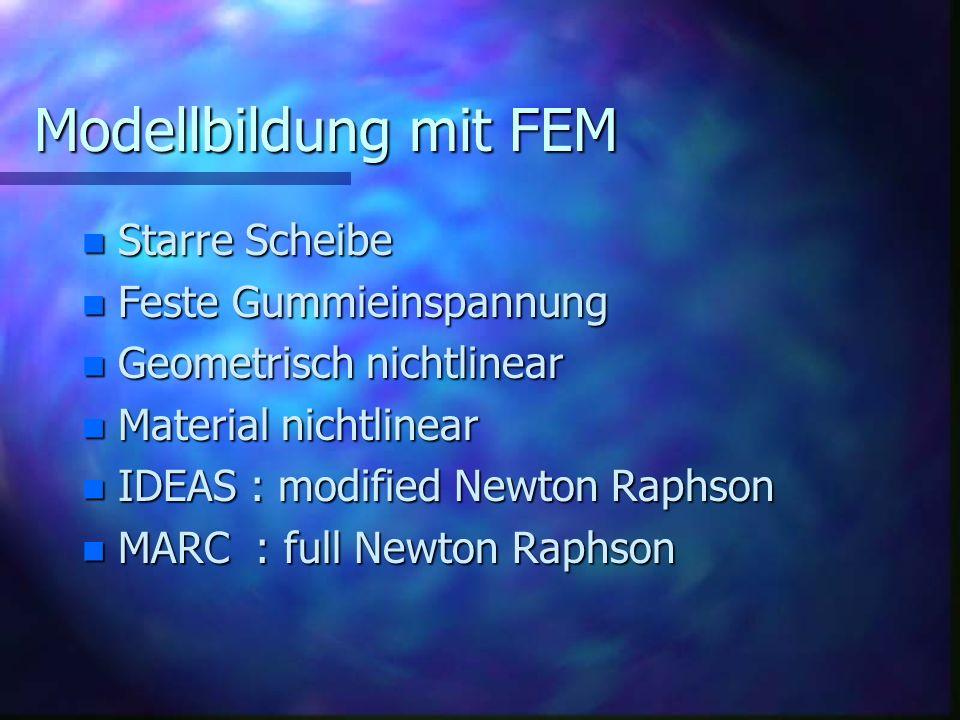 Modellbildung mit FEM n Starre Scheibe n Feste Gummieinspannung n Geometrisch nichtlinear n Material nichtlinear n IDEAS : modified Newton Raphson n M