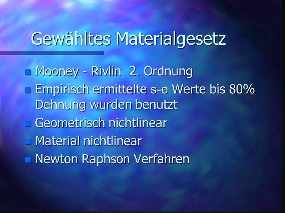 Gewähltes Materialgesetz n Mooney - Rivlin 2. Ordnung Empirisch ermittelte s-e Werte bis 80% Dehnung wurden benutzt Empirisch ermittelte s-e Werte bis