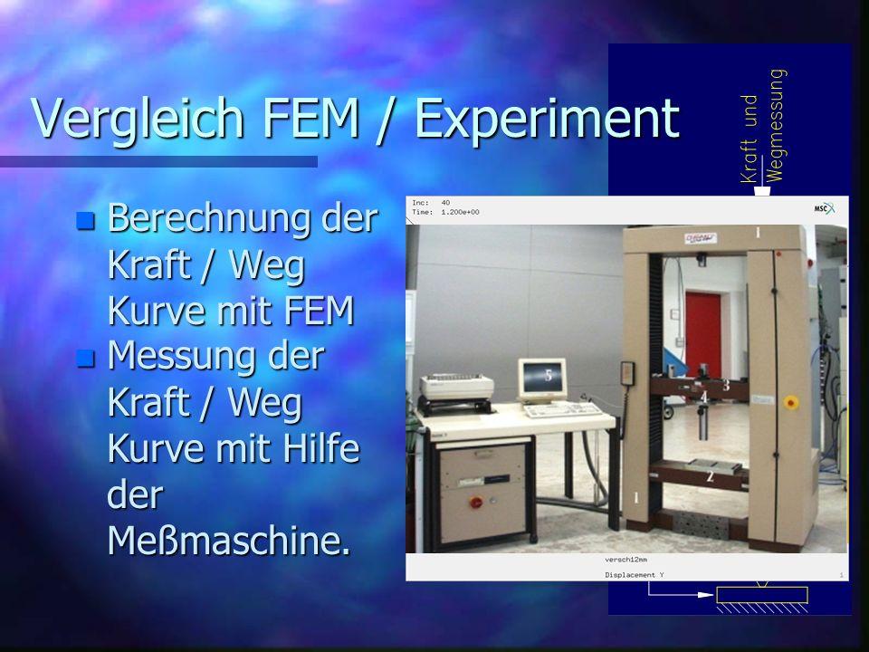 Vergleich FEM / Experiment n Berechnung der Kraft / Weg Kurve mit FEM n Messung der Kraft / Weg Kurve mit Hilfe der Meßmaschine.