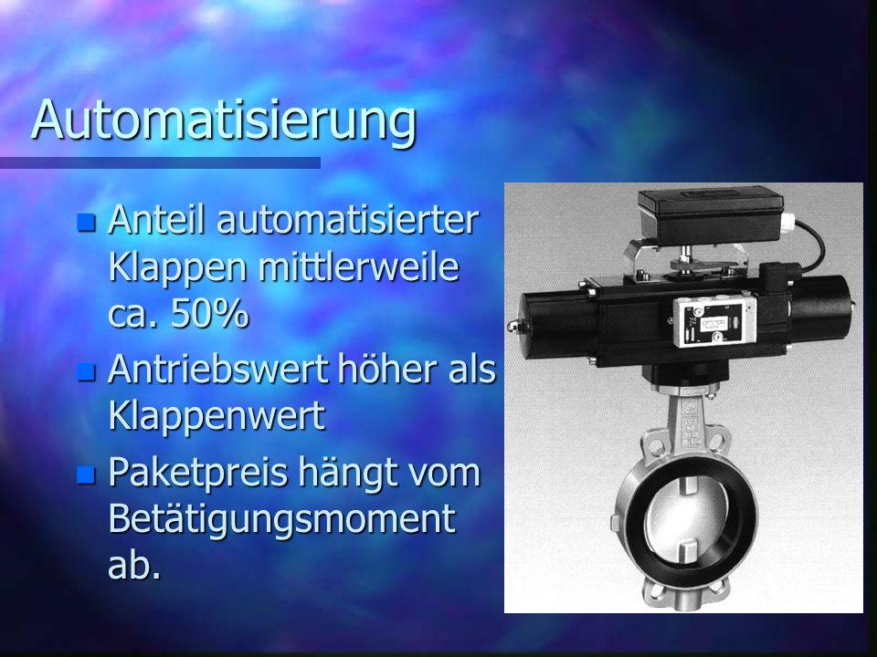 Automatisierung n Anteil automatisierter Klappen mittlerweile ca. 50% n Antriebswert höher als Klappenwert n Paketpreis hängt vom Betätigungsmoment ab