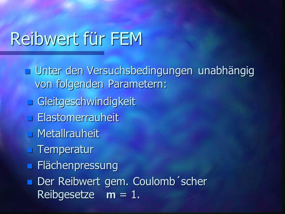 Reibwert für FEM n Unter den Versuchsbedingungen unabhängig von folgenden Parametern: n Gleitgeschwindigkeit n Elastomerrauheit n Metallrauheit n Temp