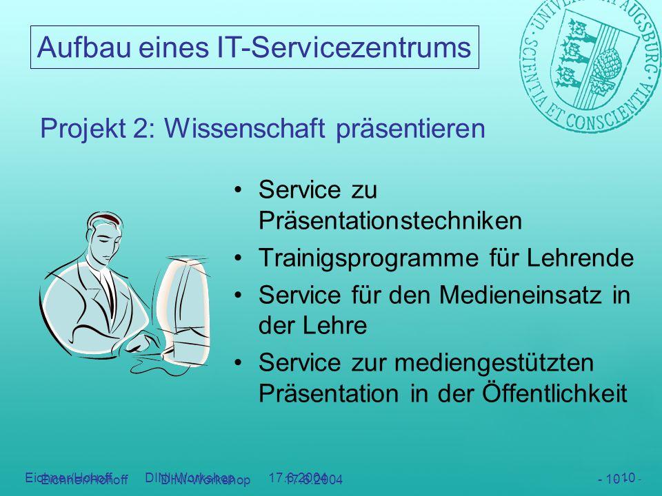 Aufbau eines IT-Servicezentrums - 10 - Eichner/Hohoff DINI-Workshop 17.6.2004 - 10 - Projekt 2: Wissenschaft präsentieren Service zu Präsentationstech
