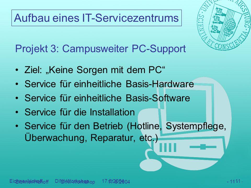 Aufbau eines IT-Servicezentrums - 11 - Eichner/Hohoff DINI-Workshop 17.6.2004 - 11 - Projekt 3: Campusweiter PC-Support Ziel: Keine Sorgen mit dem PC