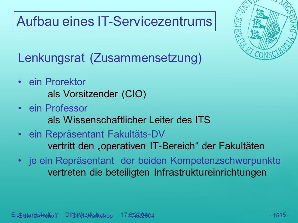 Aufbau eines IT-Servicezentrums - 15 - Eichner/Hohoff DINI-Workshop 17.6.2004 - 15 - Lenkungsrat (Zusammensetzung) ein Prorektor als Vorsitzender (CIO