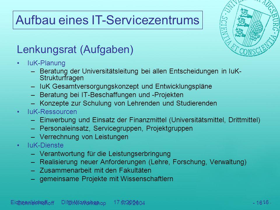 Aufbau eines IT-Servicezentrums - 16 - Eichner/Hohoff DINI-Workshop 17.6.2004 - 16 - Lenkungsrat (Aufgaben) IuK-Planung –Beratung der Universitätsleit
