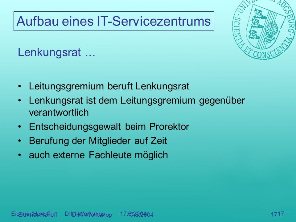 Aufbau eines IT-Servicezentrums - 17 - Eichner/Hohoff DINI-Workshop 17.6.2004 - 17 - Leitungsgremium beruft Lenkungsrat Lenkungsrat ist dem Leitungsgr