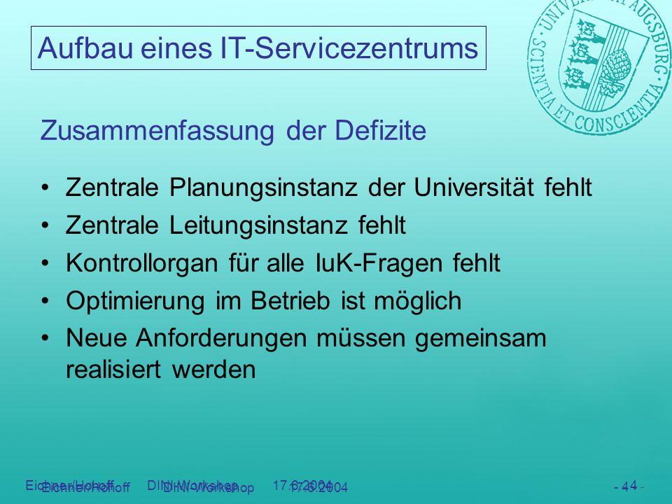 Aufbau eines IT-Servicezentrums - 4 - Eichner/Hohoff DINI-Workshop 17.6.2004 - 4 - Zusammenfassung der Defizite Zentrale Planungsinstanz der Universit