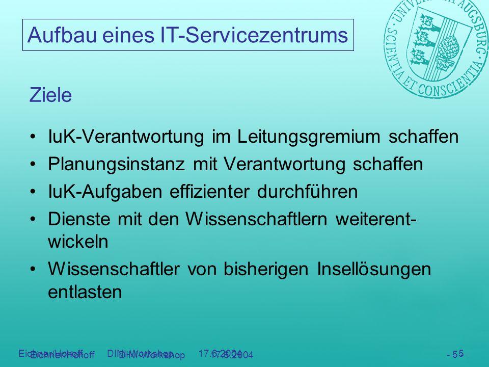 Aufbau eines IT-Servicezentrums - 5 - Eichner/Hohoff DINI-Workshop 17.6.2004 - 5 - Ziele IuK-Verantwortung im Leitungsgremium schaffen Planungsinstanz