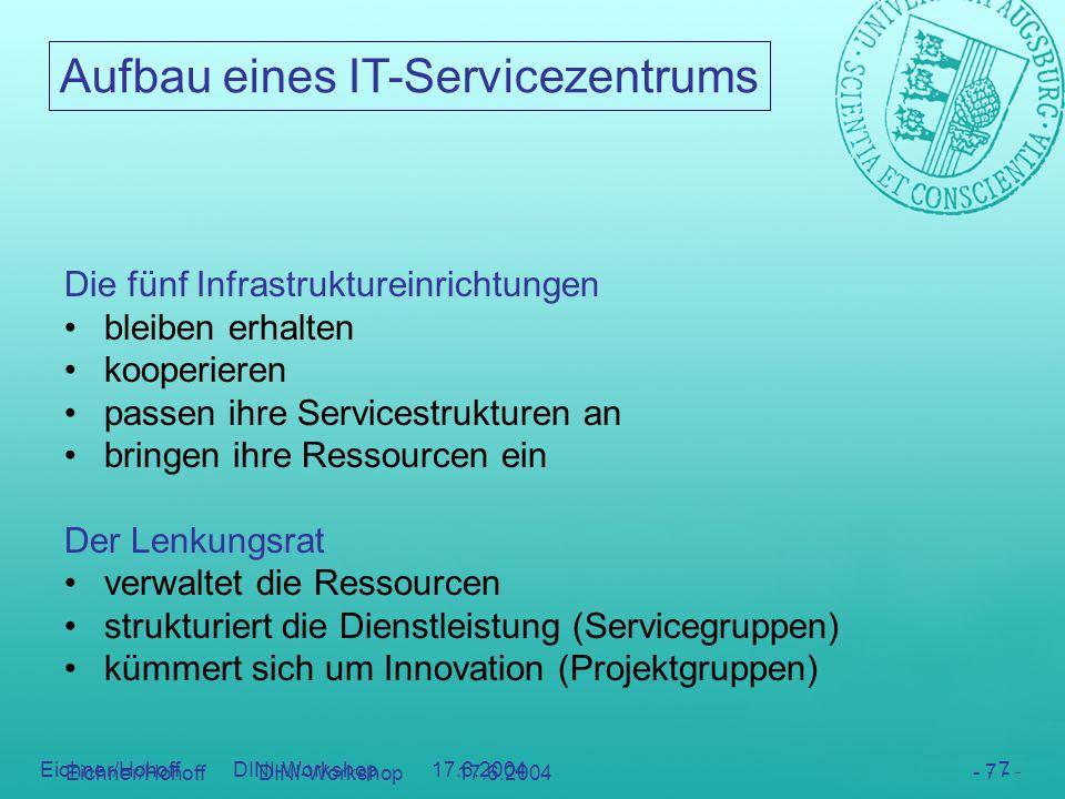Aufbau eines IT-Servicezentrums - 8 - Eichner/Hohoff DINI-Workshop 17.6.2004 - 8 - Innovation Neue, innovative Standarddienste Einbeziehung der Wissenschaftler in Projekte Austausch über Plattformen und IuK-Werkzeuge Drittmittel als Anreiz zur Forschung über neue Technologien