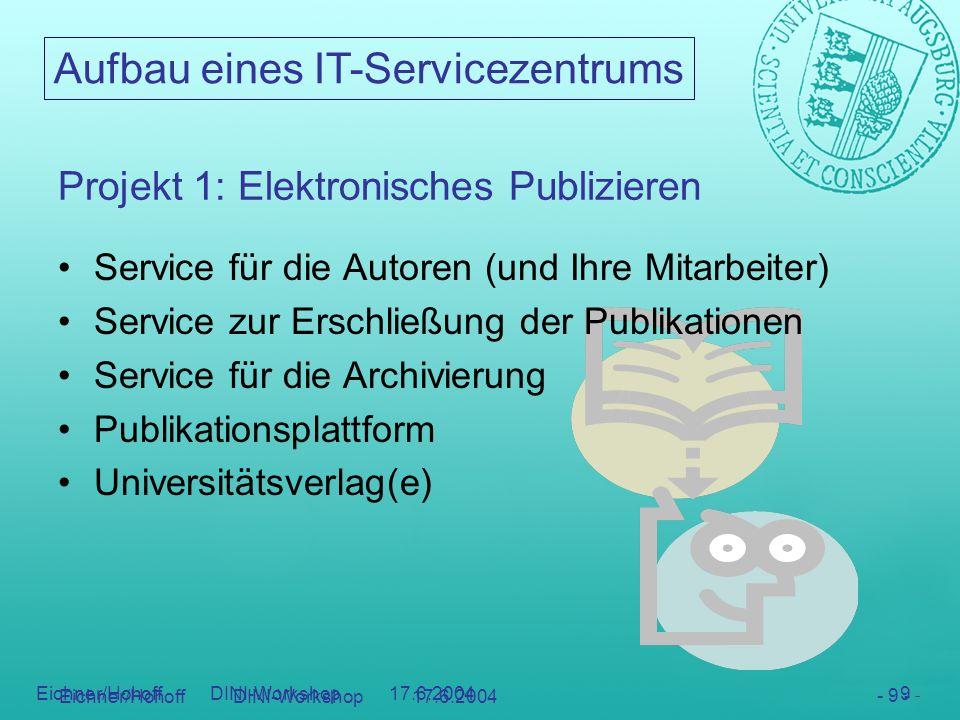 Aufbau eines IT-Servicezentrums - 10 - Eichner/Hohoff DINI-Workshop 17.6.2004 - 10 - Projekt 2: Wissenschaft präsentieren Service zu Präsentationstechniken Trainigsprogramme für Lehrende Service für den Medieneinsatz in der Lehre Service zur mediengestützten Präsentation in der Öffentlichkeit