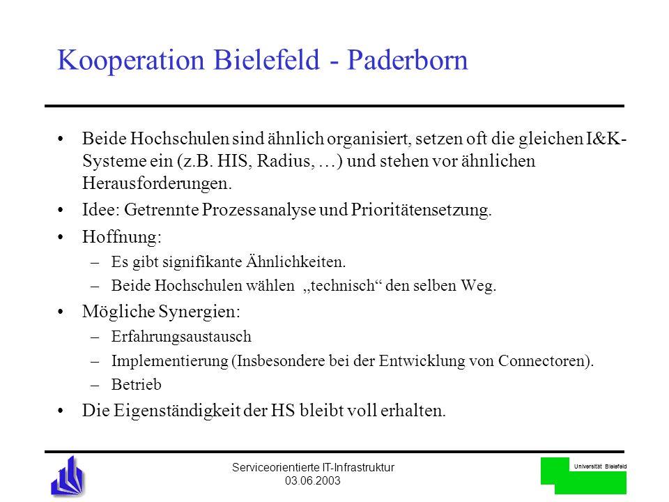 Universität Bielefeld Serviceorientierte IT-Infrastruktur 03.06.2003 15 Kooperation Bielefeld - Paderborn Beide Hochschulen sind ähnlich organisiert,