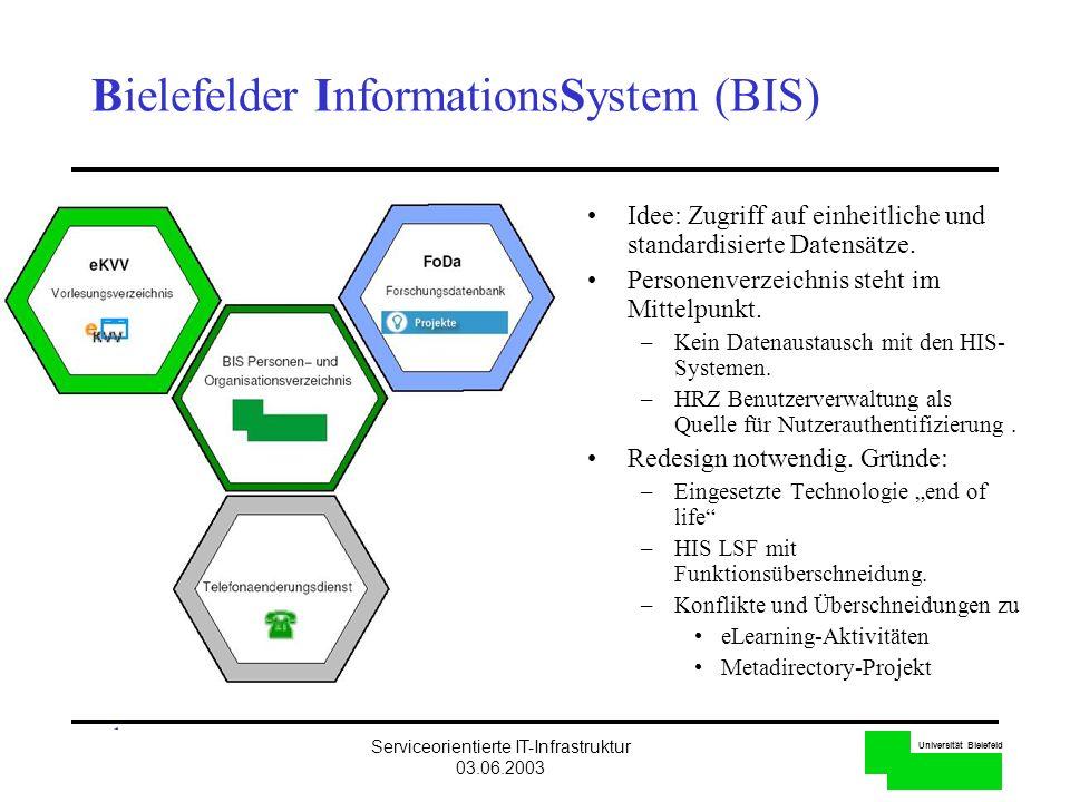 Universität Bielefeld Serviceorientierte IT-Infrastruktur 03.06.2003 4 Bielefelder InformationsSystem (BIS) Idee: Zugriff auf einheitliche und standar