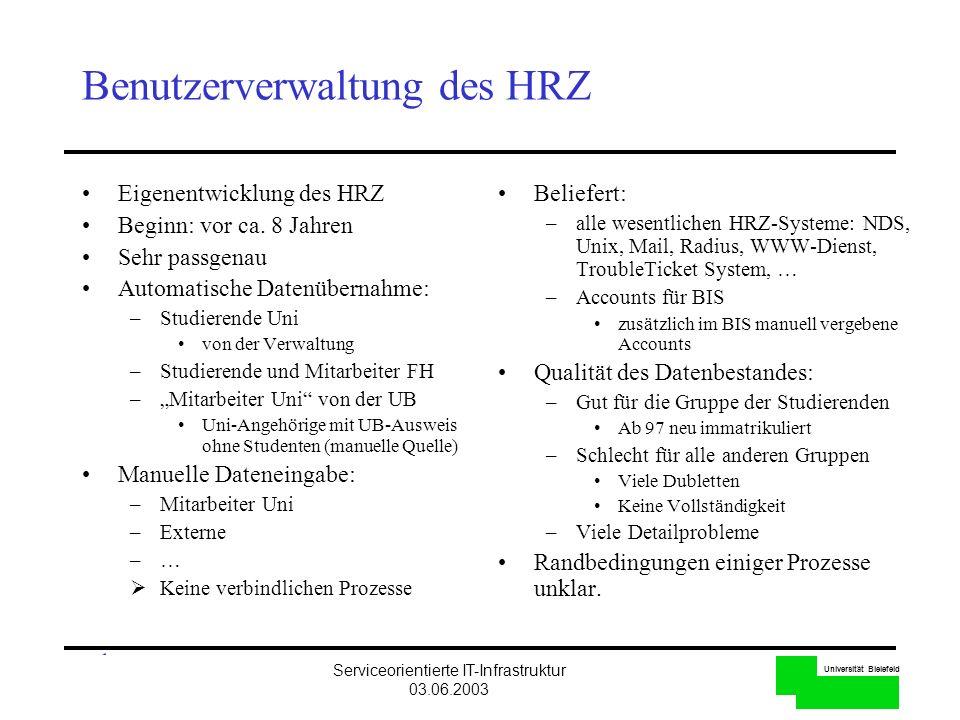 Universität Bielefeld Serviceorientierte IT-Infrastruktur 03.06.2003 5 Benutzerverwaltung des HRZ Eigenentwicklung des HRZ Beginn: vor ca. 8 Jahren Se