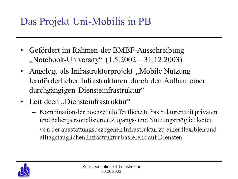 Universität Bielefeld Serviceorientierte IT-Infrastruktur 03.06.2003 7 Dienste in Uni-Mobilis Nutzer- dienste Basis- dienste Interaktiver Studiendienst (ISDi) Interaktives Vorlesungsverzeichnis InVo Mobile Arbeitsumgebungen IDA / ISA Inhalte-Anbindung InA Access Management (Zugang) Content Synchronisation Rollen/Rechte- Management Vernetzung (LAN, WLAN, …) Sicherheitstechnik (Firewall, VPN, …) Account Management (Datenbereiche) Medien Management (Inhalte) Publikations- dienste (Web-Server, …) Backup Archivierung (Datensicherung) Bibliotheks- dienste … Verwaltungs- dienste Digitalisier- dienste bedarfsgesteuerte Dienste … Komplex- dienste Hardware- Infrastruk.