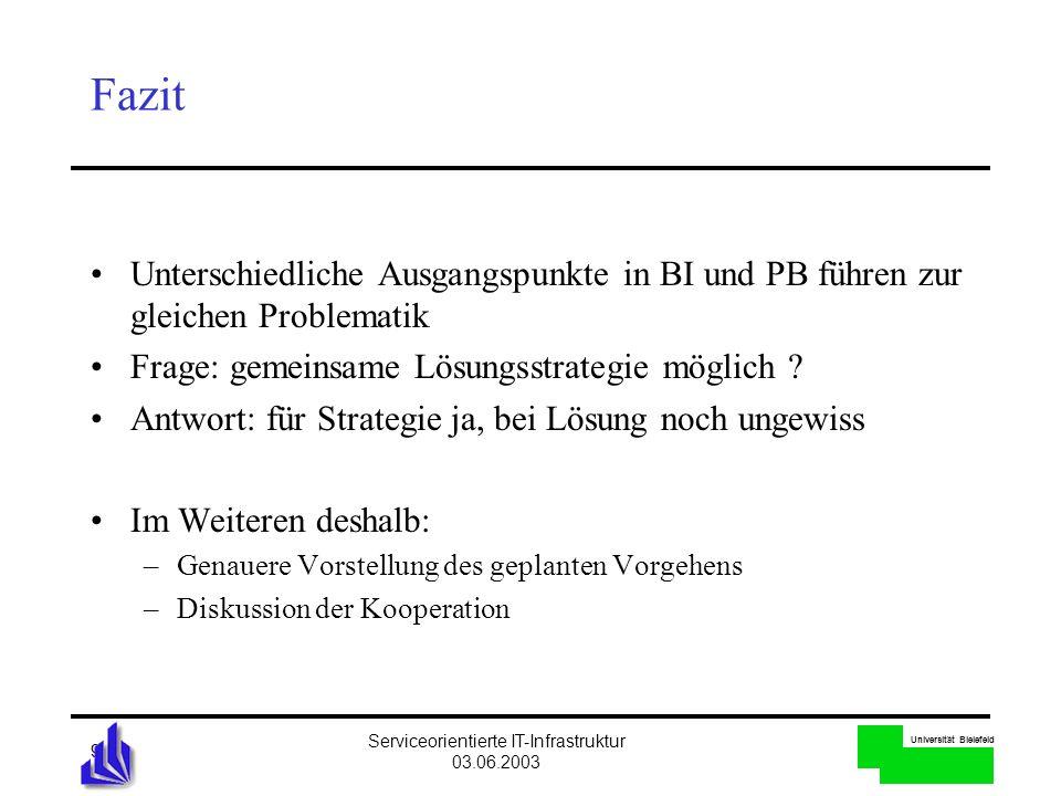 Universität Bielefeld Serviceorientierte IT-Infrastruktur 03.06.2003 10 Motivation Metadirectory Heute: Erfassung und Pflege von Personenidentitäten in verschiedenen I&K Systemen sind nicht abgestimmt: -Unvollständige, inkonsistente, veraltete und nicht vorhandene Datenbestände -Für Benutzer hochgradig unkomfortabel und unnötig kompliziert -Integration der Systeme nicht möglich Lösung: Einführung eines zentralen Metadirectories, welches die Daten der einzelnen I&K Systeme / Verzeichnisse zusammenführt: -Vereinfachung der Datenverwaltung -Datenkonsistenz herstellen -Voraussetzung für integrierte Dienste schaffen
