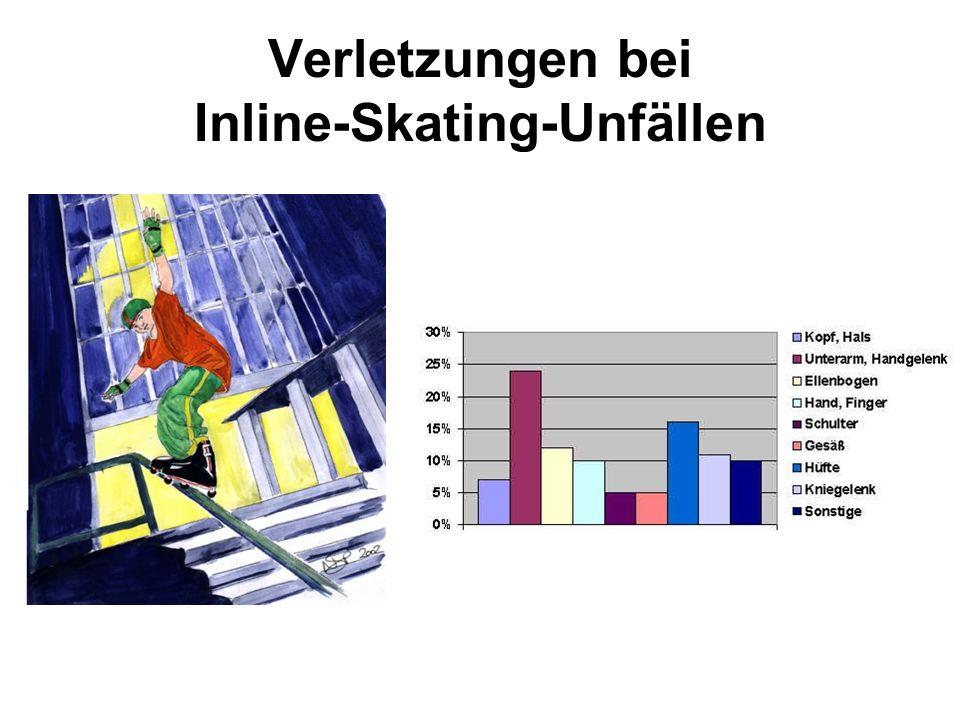 Verletzungen bei Inline-Skating-Unfällen