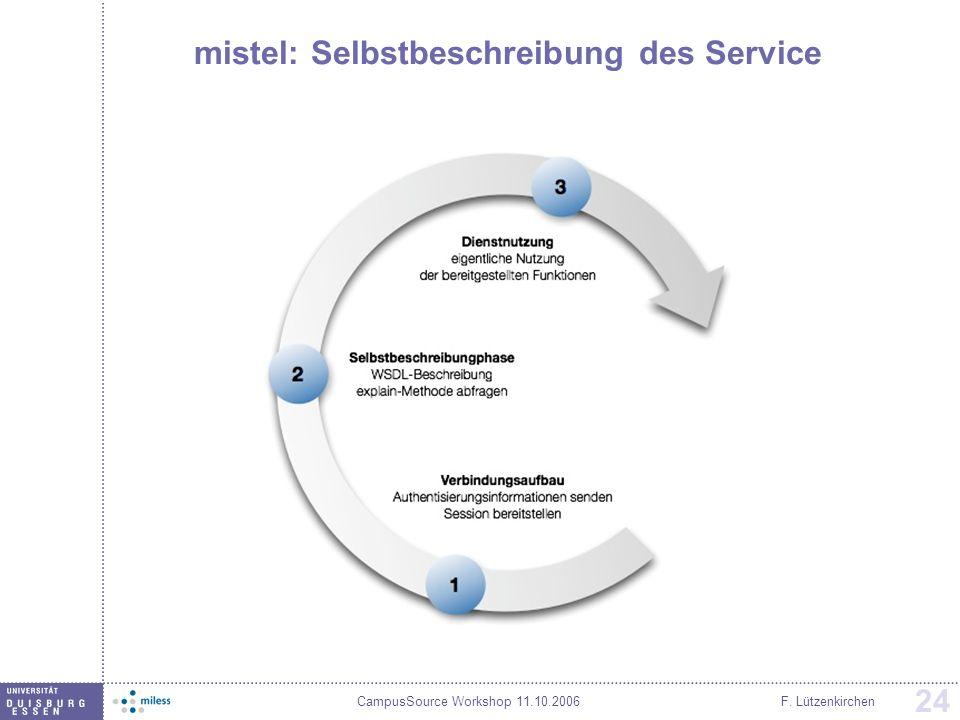 CampusSource Workshop 11.10.2006F. Lützenkirchen 24 mistel: Selbstbeschreibung des Service