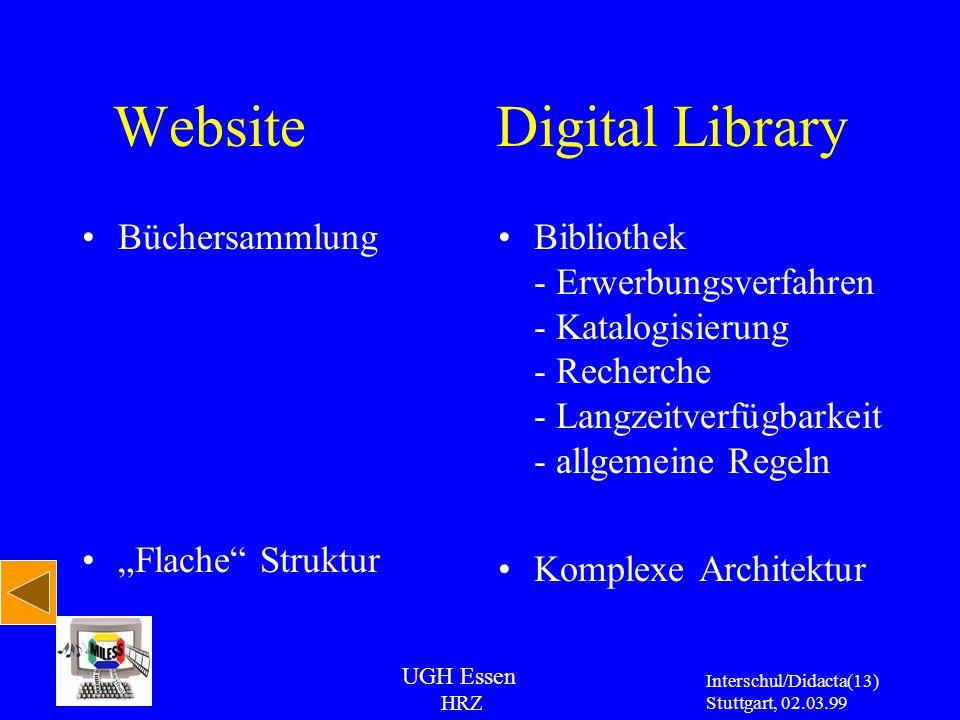 UGH Essen HRZ Interschul/Didacta Stuttgart, 02.03.99 (13) Website Digital Library Büchersammlung Flache Struktur Bibliothek - Erwerbungsverfahren - Ka