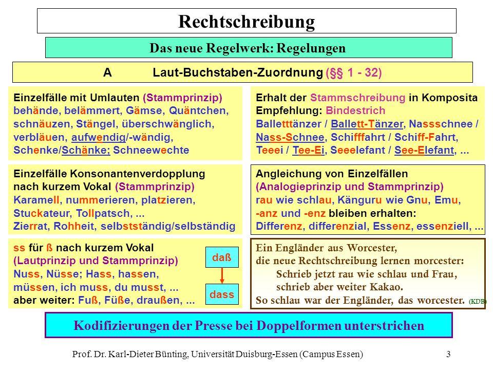 Prof. Dr. Karl-Dieter Bünting, Universität Duisburg-Essen (Campus Essen)3 Das neue Regelwerk: Regelungen Einzelfälle mit Umlauten (Stammprinzip) behän