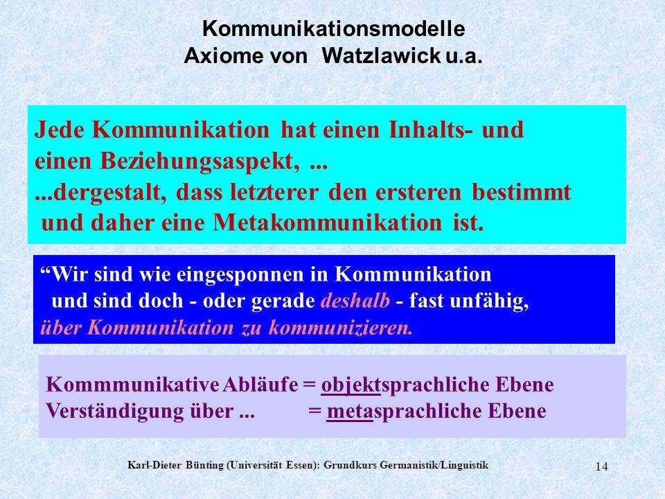 Karl-Dieter Bünting (Universität Essen): Grundkurs Germanistik/Linguistik 13 Man kann nicht nicht kommunizieren. Problem: Keine Unterscheidung zwische