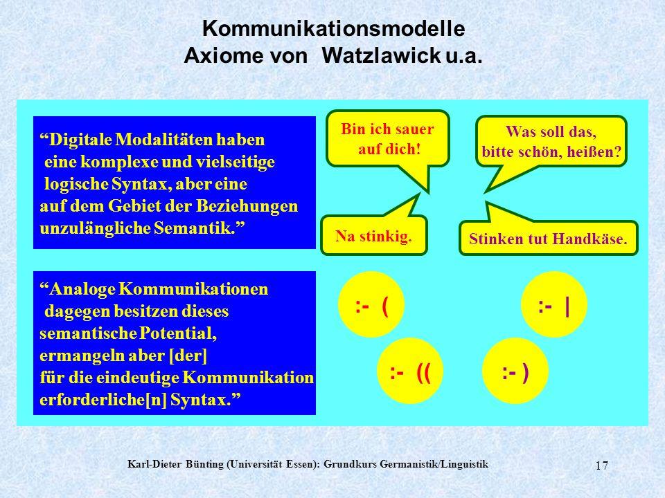 Karl-Dieter Bünting (Universität Essen): Grundkurs Germanistik/Linguistik 16 Die Modalitäten menschlicher Kommunikation: digit = »Ziffer« Laute/Buchst