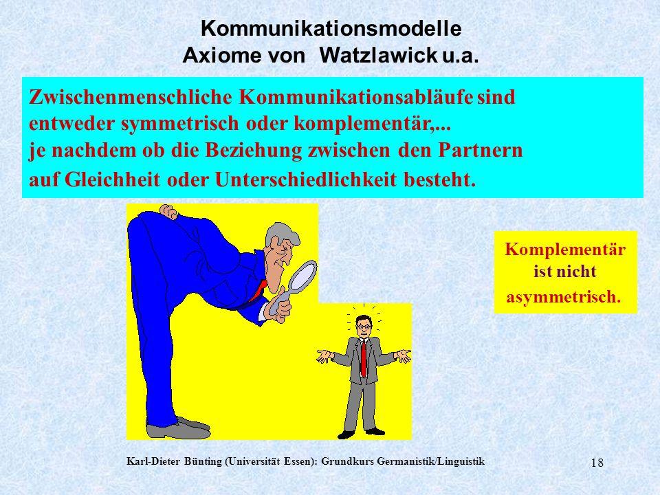 Karl-Dieter Bünting (Universität Essen): Grundkurs Germanistik/Linguistik 17 Digitale Modalitäten haben eine komplexe und vielseitige logische Syntax,