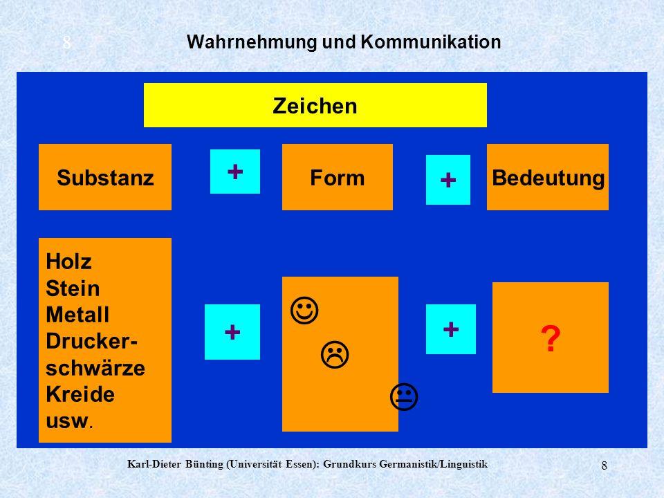 Karl-Dieter Bünting (Universität Essen): Grundkurs Germanistik/Linguistik 7 7 Nachrichtentechnisches Kommunikationsmodell Analysieren Sie eine E-Mail-
