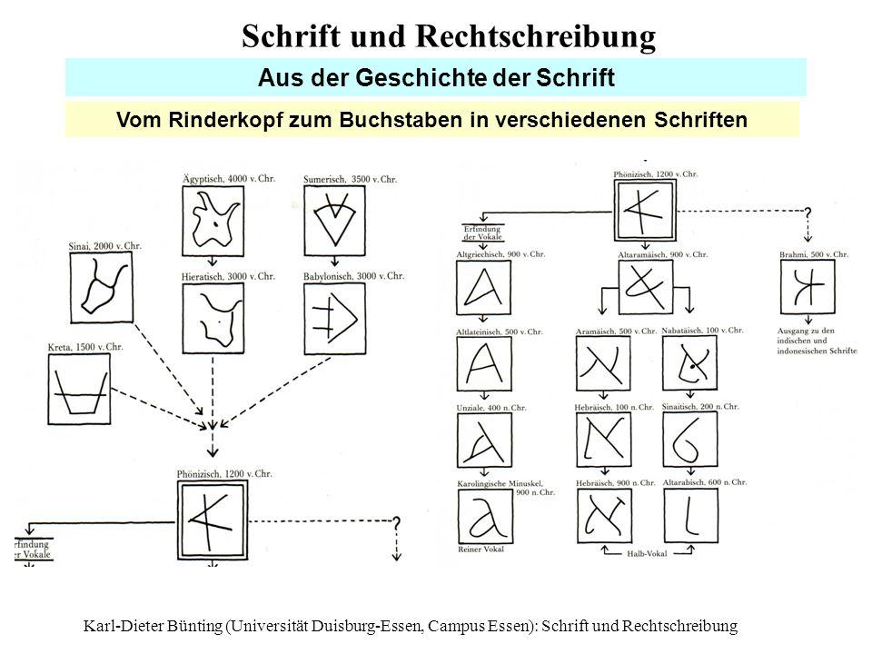 Karl-Dieter Bünting (Universität Duisburg-Essen, Campus Essen): Schrift und Rechtschreibung10 Aus der Geschichte der Schrift Vom Rinderkopf zum Buchst