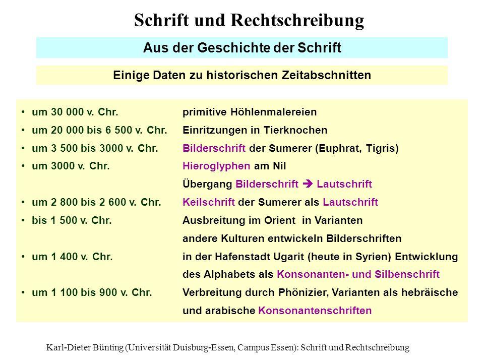 Karl-Dieter Bünting (Universität Duisburg-Essen, Campus Essen): Schrift und Rechtschreibung2 Aus der Geschichte der Schrift um 30 000 v. Chr. primitiv