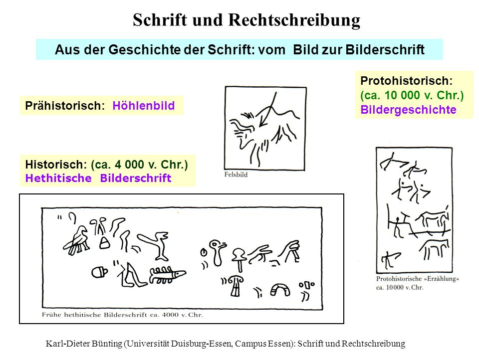 Karl-Dieter Bünting (Universität Duisburg-Essen, Campus Essen): Schrift und Rechtschreibung3 Aus der Geschichte der Schrift: vom Bild zur Bilderschrif