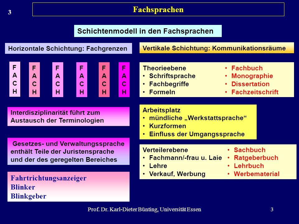 Prof. Dr. Karl-Dieter Bünting, Universität Essen3 3 Schichtenmodell in den Fachsprachen Horizontale Schichtung: Fachgrenzen Vertikale Schichtung: Komm