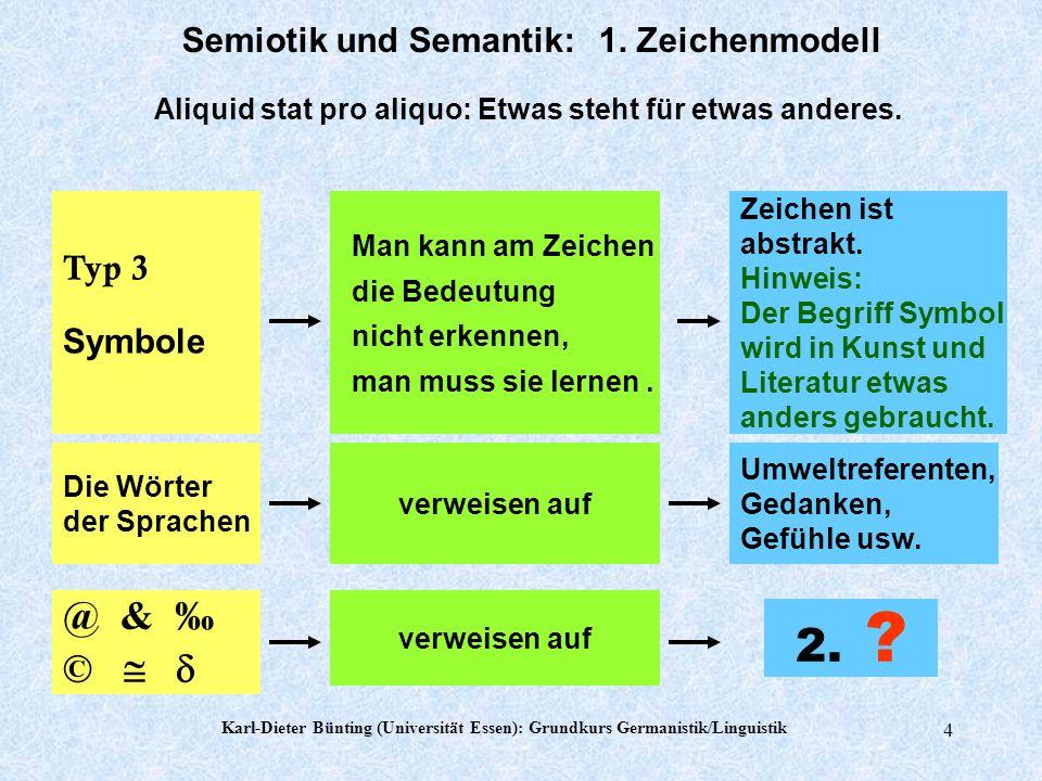 Karl-Dieter Bünting (Universität Essen): Grundkurs Germanistik/Linguistik 3 Typ 2 abbildende Zeichen, ikonische Zeichen Am Zeichen kann man erkennen, worauf es verweist, was es bedeutet.