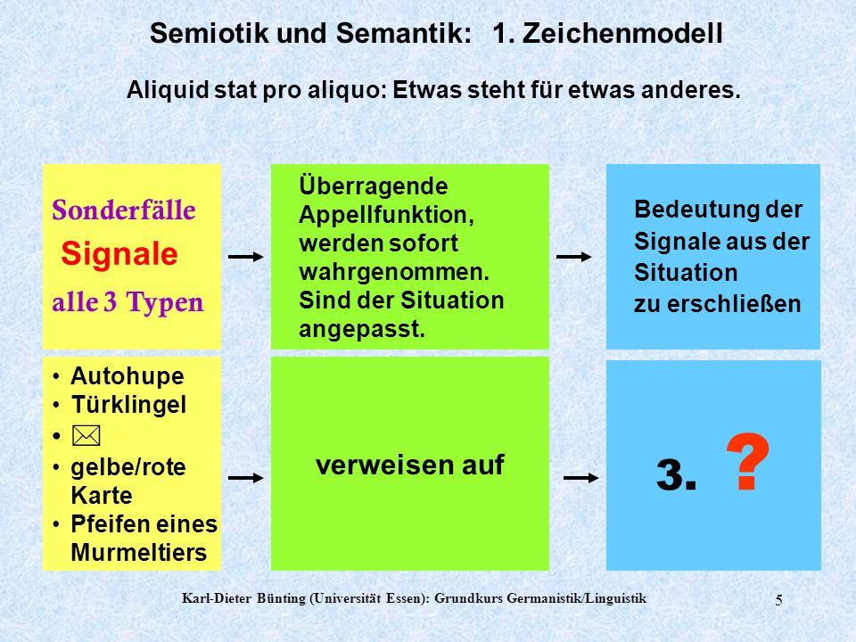 Karl-Dieter Bünting (Universität Essen): Grundkurs Germanistik/Linguistik 4 Typ 3 Symbole Man kann am Zeichen die Bedeutung nicht erkennen, man muss sie lernen.