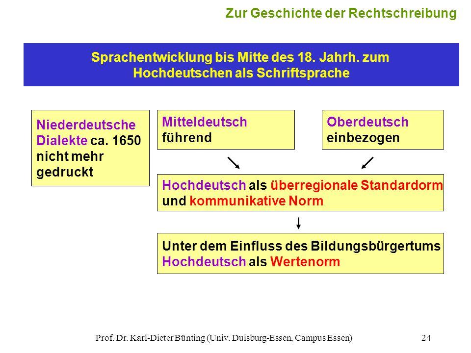 Prof. Dr. Karl-Dieter Bünting (Univ. Duisburg-Essen, Campus Essen)24 Sprachentwicklung bis Mitte des 18. Jahrh. zum Hochdeutschen als Schriftsprache N