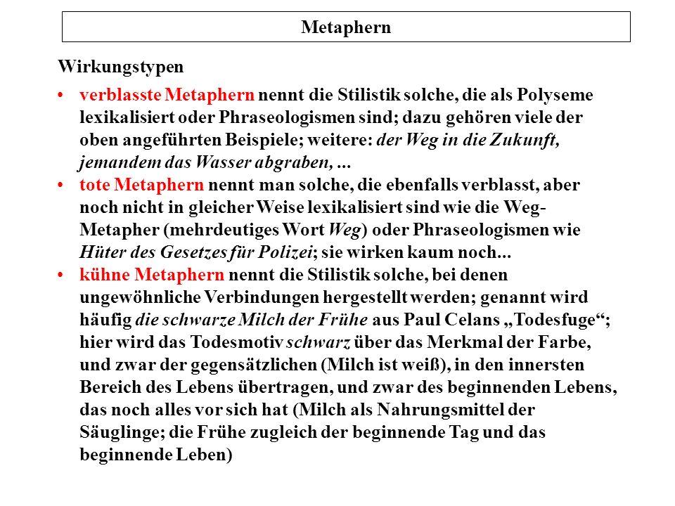 Prof. Dr. Karl-Dieter Bünting (Univerität Essen): Praktische Stilistik 3 Metaphern Übertragungstypen Konkretes auf Abstraktes: blitzgescheit, strohdum