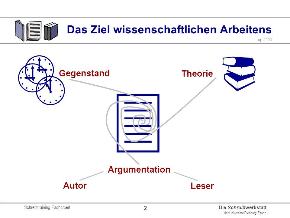 Schreibtraining Facharbeit Die Schreibwerkstatt der Universität Duisburg-Essen up 2003 2 Das Ziel wissenschaftlichen Arbeitens Gegenstand Argumentatio