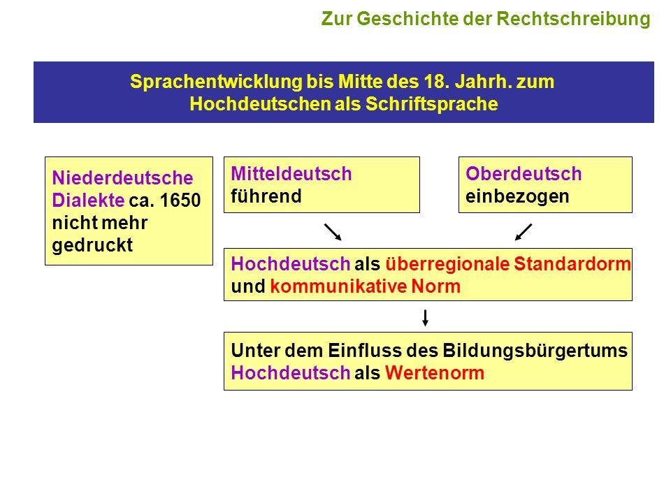 Sprachentwicklung bis Mitte des 18. Jahrh. zum Hochdeutschen als Schriftsprache Niederdeutsche Dialekte ca. 1650 nicht mehr gedruckt Mitteldeutsch füh