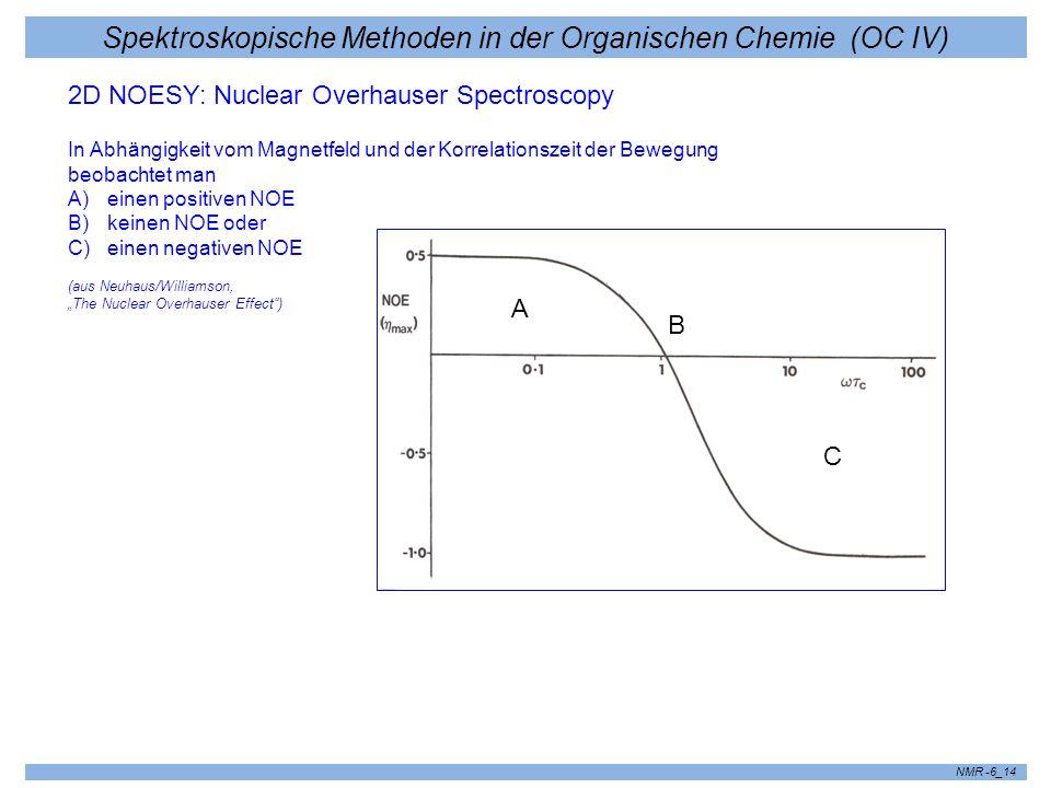 Spektroskopische Methoden in der Organischen Chemie (OC IV) NMR -6_14 2D NOESY: Nuclear Overhauser Spectroscopy In Abhängigkeit vom Magnetfeld und der