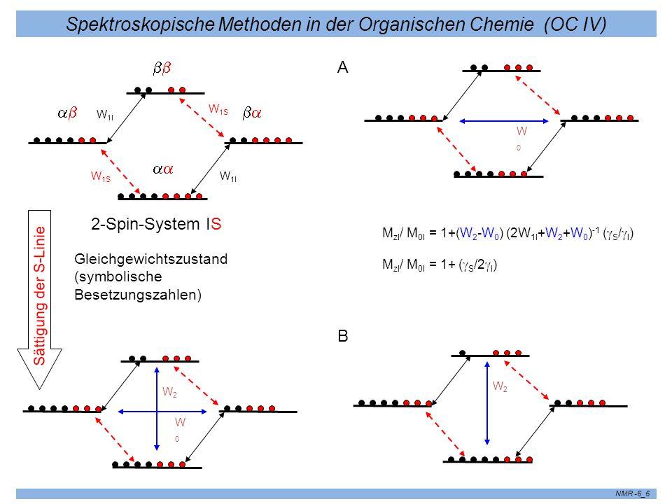 Spektroskopische Methoden in der Organischen Chemie (OC IV) NMR -6_6 2-Spin-System IS Gleichgewichtszustand (symbolische Besetzungszahlen) Sättigung d