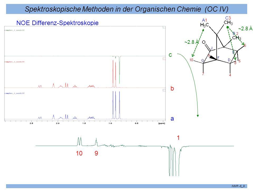 Spektroskopische Methoden in der Organischen Chemie (OC IV) NMR -6_9 NOE Differenz-Spektroskopie ~2.8 Å a b c 109 1 A1A1 C3C3