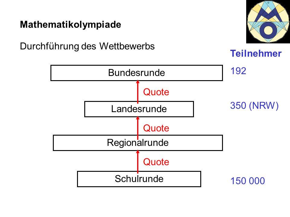 Mathematikolympiade Bundesrunde Landesrunde Regionalrunde Schulrunde Durchführung des Wettbewerbs Quote Teilnehmer 192 350 (NRW) 150 000