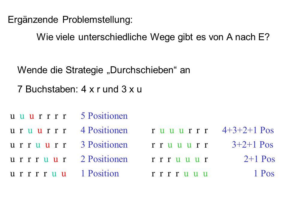 Ergänzende Problemstellung: Wie viele unterschiedliche Wege gibt es von A nach E? Wende die Strategie Durchschieben an 7 Buchstaben: 4 x r und 3 x u u