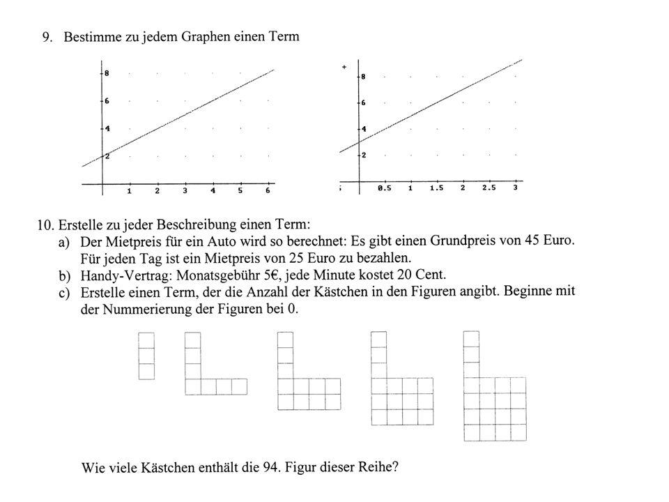 Paradoxon des Zenon (Klasse 11) Vereinfachungen: Geschwindigkeit Achill 10 m/s Geschwindigkeit Schildkröte 5 m/s Vorsprung 10 m Argumentations- schritt ZeitpunktOrt von AchillOrt der Schildkröte Vorsprung 00010 11 155 21,51517,52,5 31,7517,518,751,25 41,87518,7519,3750,625